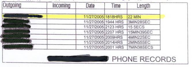 Catherines neighbors phone records